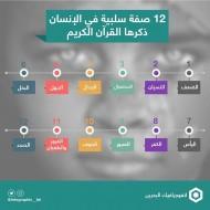 12 صفة سلبية في الإنسان ذكرها القرآن